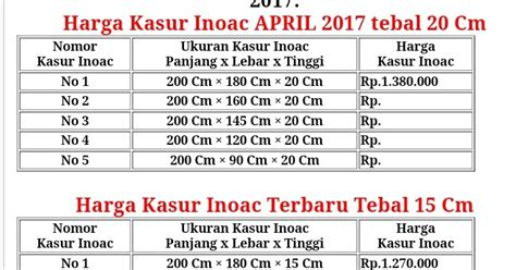 Kasur Bed Ukuran No 3 kasur inoac 2017 distributor kasur busa inoac asli global
