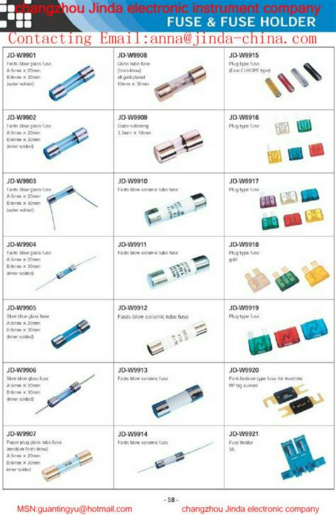 Car Types Of Fuses by Car Fuse Types Buy Car Fuse Types Car Fuse Types Car