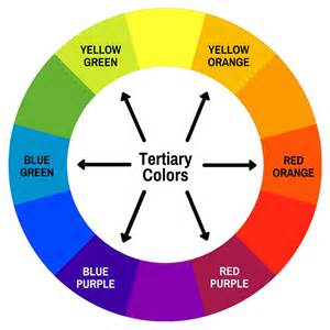tertiary colors color theory introduction to color theory and the color