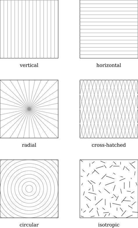 name pattern cannot finish with surface finish wikipedia