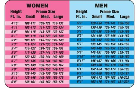 ideal picture height what is the perfect height and weight for a woman things