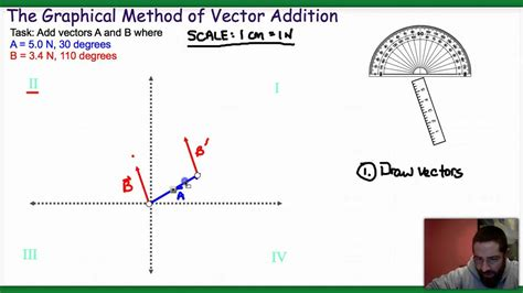 opencl tutorial vector addition diagram vector addition images how to guide and refrence