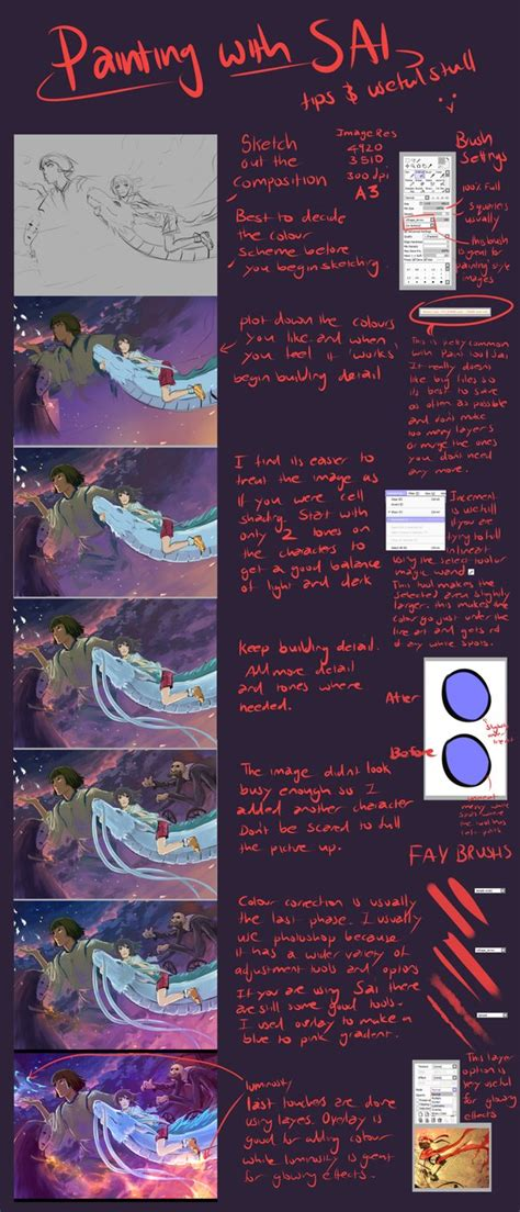 painting with paint tool sai tutorial painting and paint tool sai tips by moni158 on deviantart
