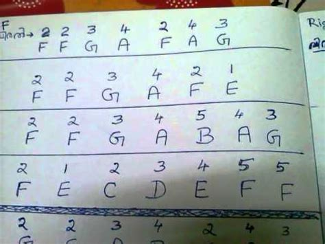 keyboard tutorial in malayalam free piano malayalam class 07 easy quot yankee doodle