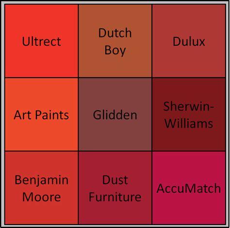 color vermillion the color vermillion clayhaus pental surfaces