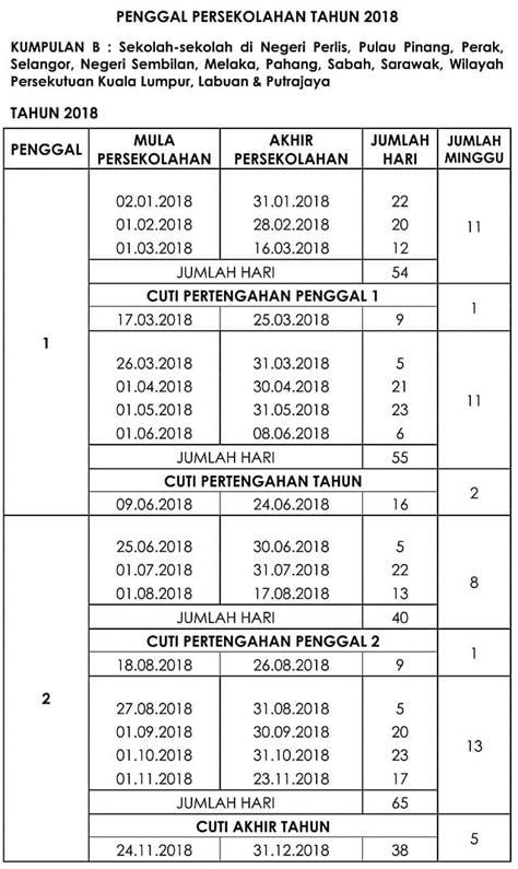 Kalender 2018 Cuti Sekolah Cuti Sekolah 2018 Kalendar Takwim Penggal Persekolahan