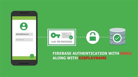 firebase login tutorial firebase authentication email password login with
