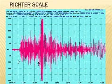 earthquake scale earthquake richter scale range driverlayer search engine