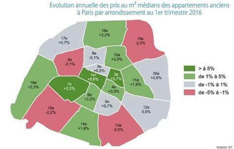 location bureau ile de cartes prix de l immobilier 224 les arrondissements