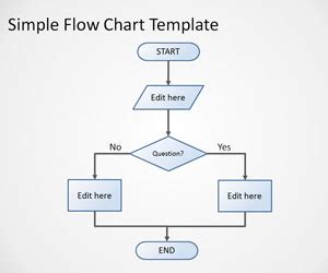 Flowchart Template Microsoft by Free Flow Chart Powerpoint Template Free Powerpoint