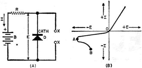 germanium diode oscillator negative resistance may 1961 electronics world rf cafe