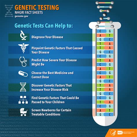 test genoma faq about genetic testing national human genome research