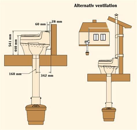 Composting Toilet Ireland separett villa 9020 ac dc urine diverting compost toilet