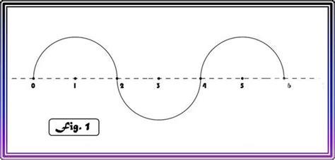 la linea curva que 1530033608 l 237 neas curvas en el plano los colorines