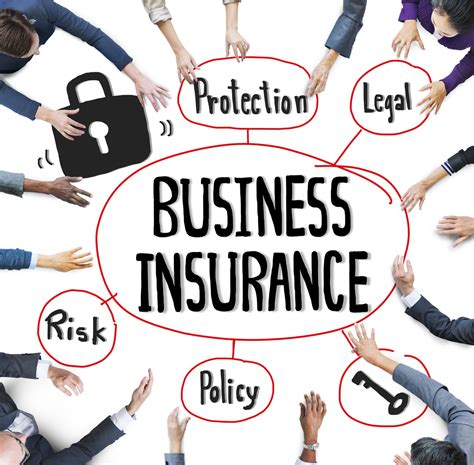 insurance for business complete guide to buying insurance for your small business