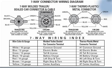 7 flat pin trailer connector wiring diagram 7 free