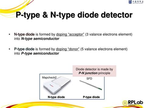 types of diode ppt ppt diode detector pin photo diode detector powerpoint presentation id 1586187