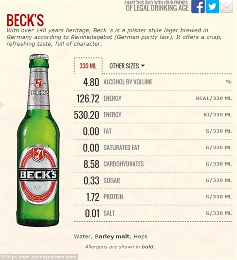 how many grams of sugar in a bud light beers including stella becks and budweiser to