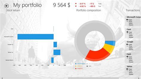 best portfolio tracker how to choose the best portfolio tracker your money