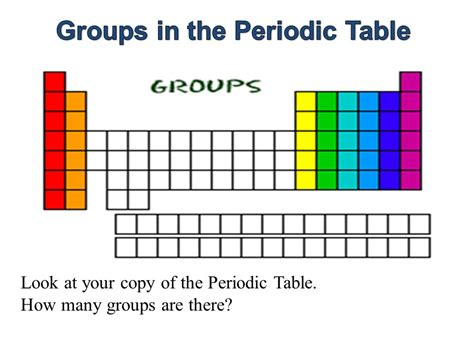 How Many Groups Are In The Periodic Table the periodic table ppt