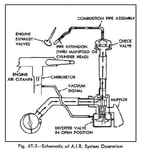 diagram of air induction system air kes schematic flickr photos 9428481 n06 air get free image about wiring diagram