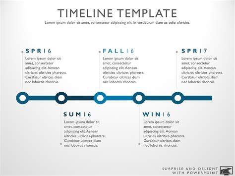 software development timeline template timeline template my product roadmap