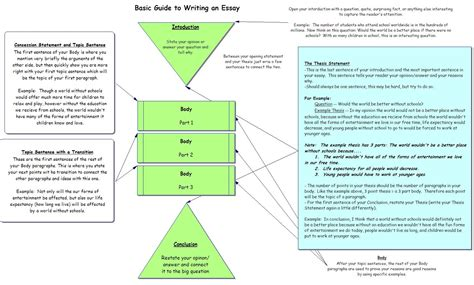 essay help online with your academic writing should you hire an