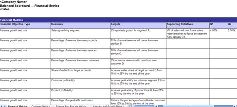Balanced Scorecard Excel Template   Balanced Score Card