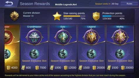 mobile legend ranking season 7 ranked rewards and 2019 mobile legends