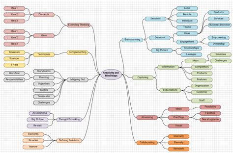 visio mind map template mind map visio template 28 images free microsoft visio