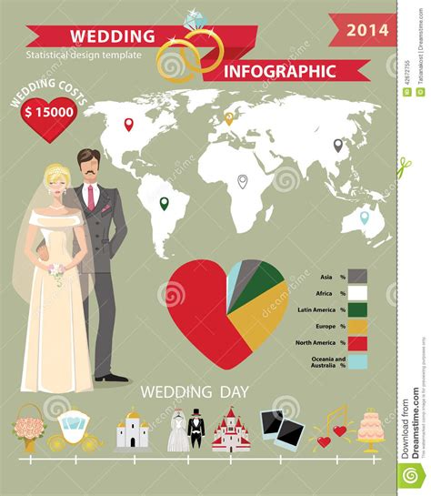 wedding infographic template wedding infographic set with world map wedding day stock