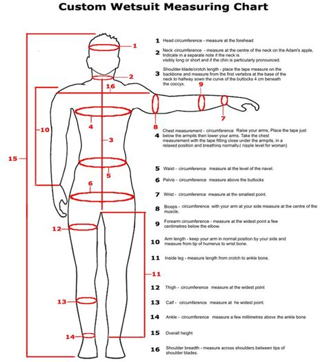 Custom Wetsuit Measurement Chart How To Take Measurements Measurement Chart Sewing Suit Measurements Template