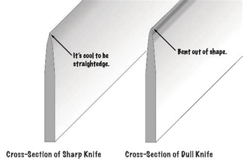 how to sharpen a sword razor sharp lansky knife sharpening systems