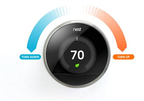 rises on acquisition of nest labs marketwatch