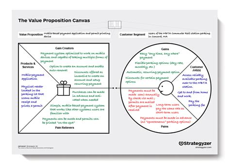 value proposition canvas template reflections on my customer profile template dpi662burns2016