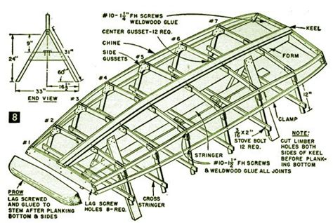 Cabinet Ideas For Small Kitchens Diy Catamaran Sailboat Plans Wooden Pdf Folding Bench