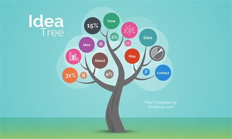 cool prezi templates image collections templates design