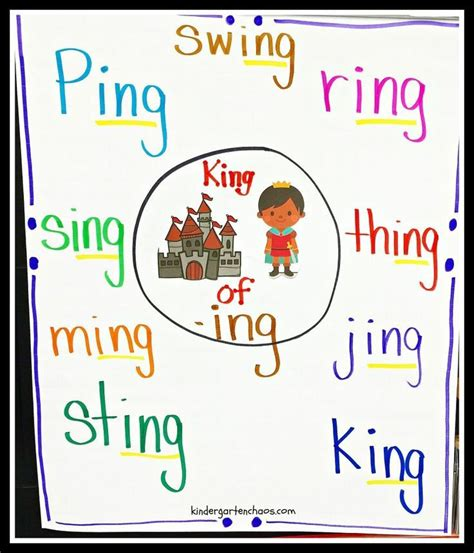 Cd Bebi Bilingual Going Cing 1297 best anchor charts images on teaching