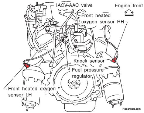 free download parts manuals 2002 nissan pathfinder electronic valve timing 2000 nissan xterra oxygen sensor location 2000 free engine image for user manual download