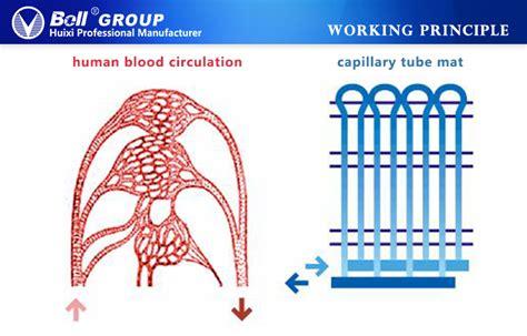 Capillary Mat System by Radiant Heating Capillary Mat Underfloor Heating System