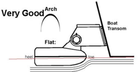 how to draw a jon boat lowrance depth finder transducer deanlevin info