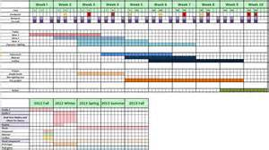 Dissertation Schedule Template by Doctoral Thesis Timeline