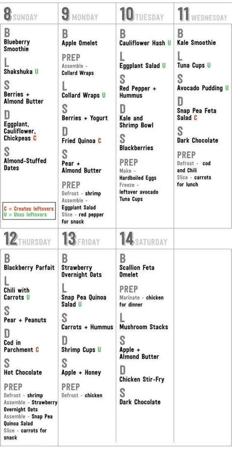 Buzzfeed Two Week Detox Diet by Clean Cleanses And Meals On