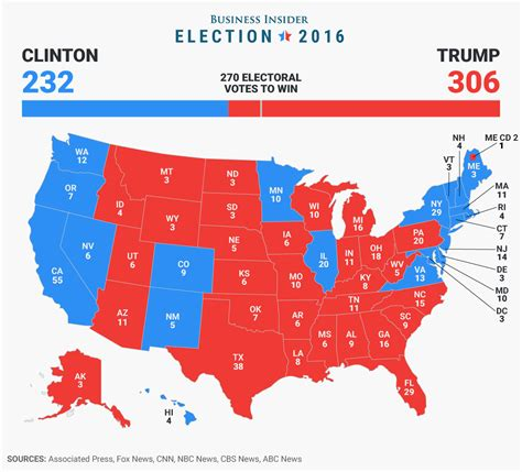 map of the us electoral votes electoral college map business insider