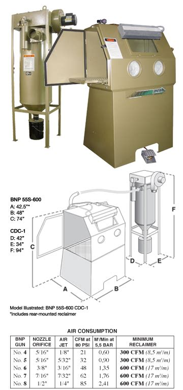zero blast cabinet parts zero blast cabinet with reclaimer complete setup filters