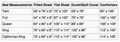 King Size Bed Sheet Dimensions In Inches Bed Sheet Sizes Chart Pictures To Pin On Pinsdaddy