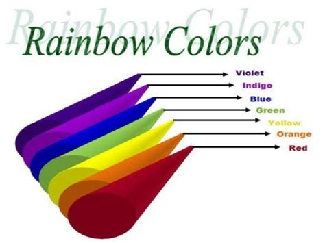 what are the seven colors of the rainbow pics for gt colors of the rainbow names