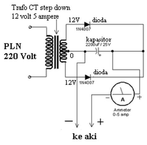 Harga Pasaran Power Inverter membuat charge cas aki motor sederhana seputar sepeda motor