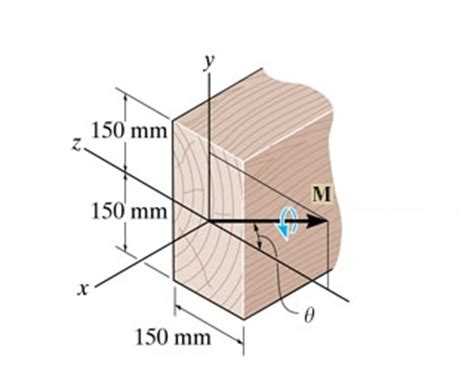 rectangular cross section the beam has a rectangular cross section it is su