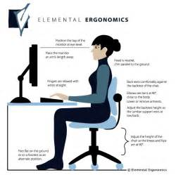 Proper Desk Ergonomics by Santa Therapeutic Quot The Quieter You Become